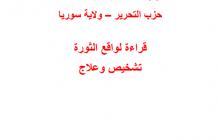 الورقة السياسية الثالثة قراءة لواقع الثورة تشخيص وعلاج حزب التحرير –  ولاية سوريا  28 رجب 1442 هـ 12 آذار 2021 مـ